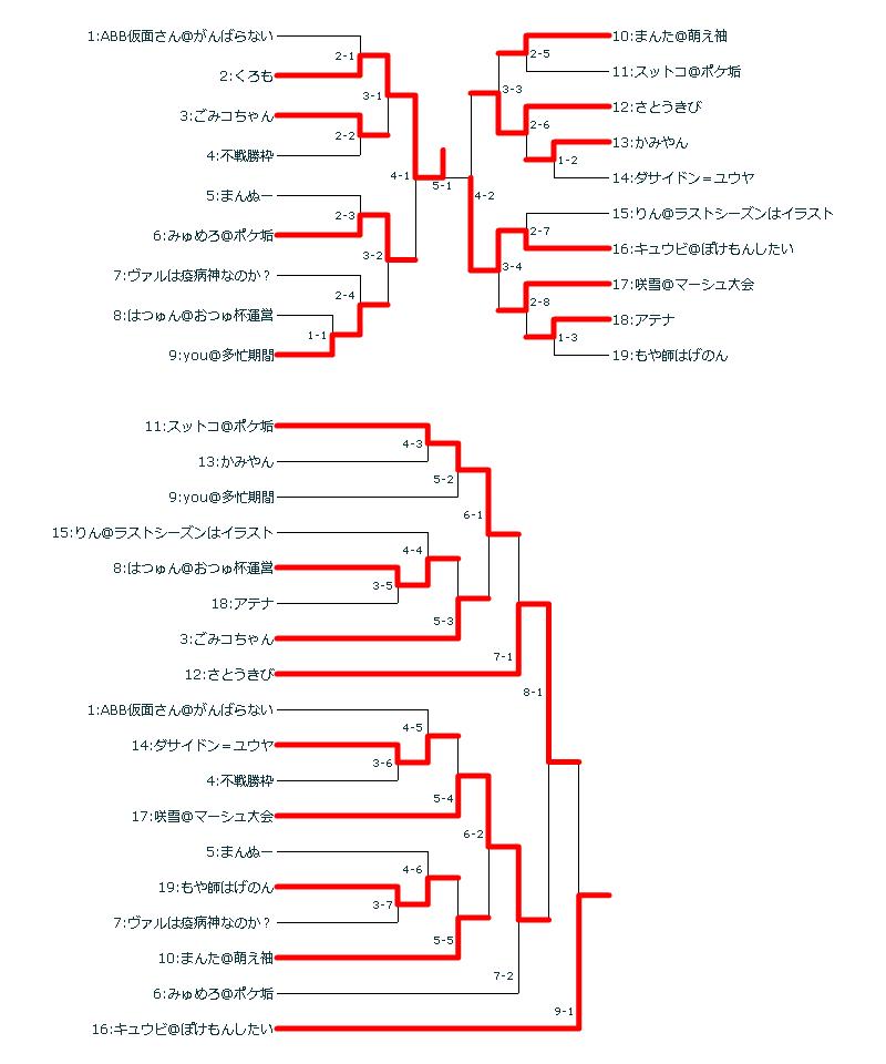 f:id:sayuki0320:20160728130252p:plain