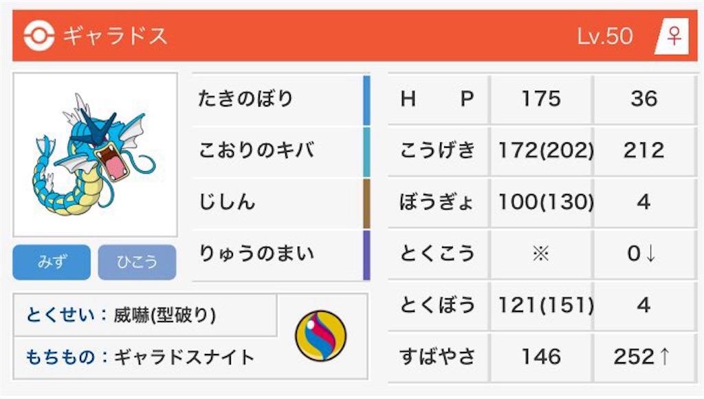 f:id:sayuki0320:20180510200342j:image