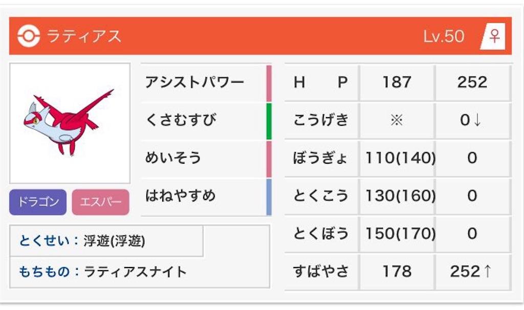 f:id:sayuki0320:20180510201240j:image