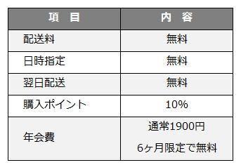 f:id:sayumikun:20181224152355j:plain