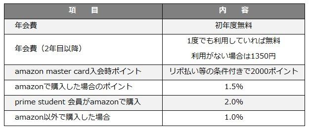 f:id:sayumikun:20181224152423j:plain