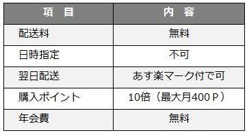 f:id:sayumikun:20181224152507j:plain