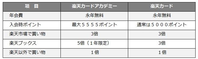 f:id:sayumikun:20181224152717j:plain