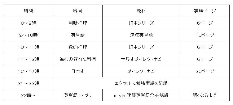 f:id:sayumikun:20181224154300j:plain