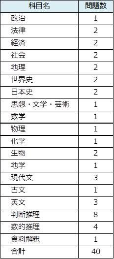 f:id:sayumikun:20181224160125j:plain