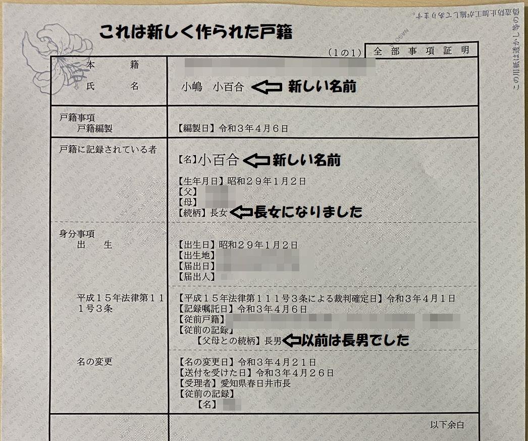 f:id:sayuri6:20210430173241j:plain