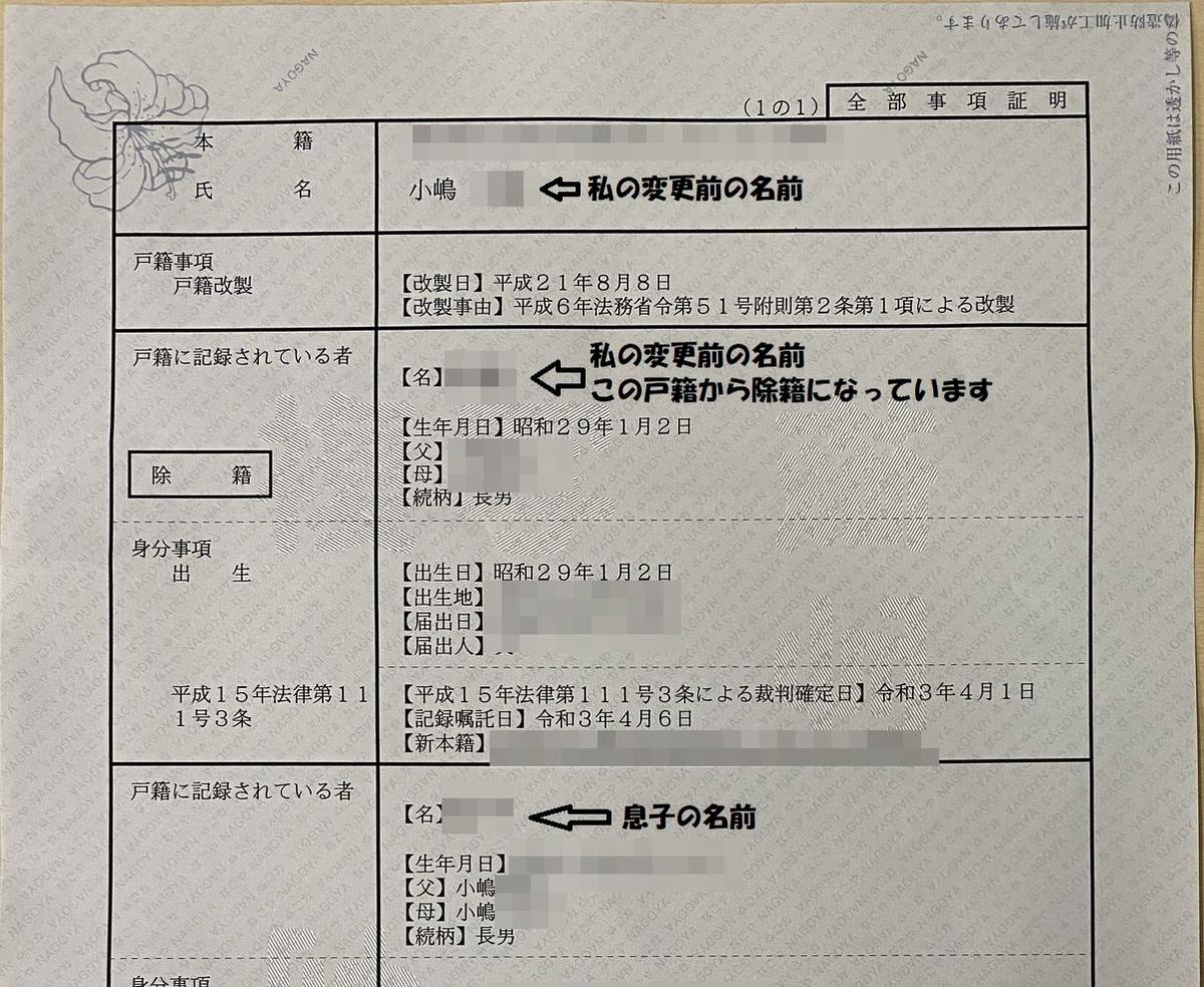 f:id:sayuri6:20210430173332j:plain