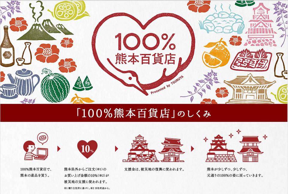 f:id:sayurice:20170328234749p:plain