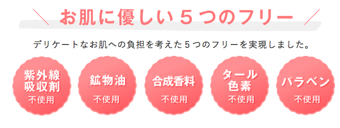 f:id:sayurice:20170616160835p:plain