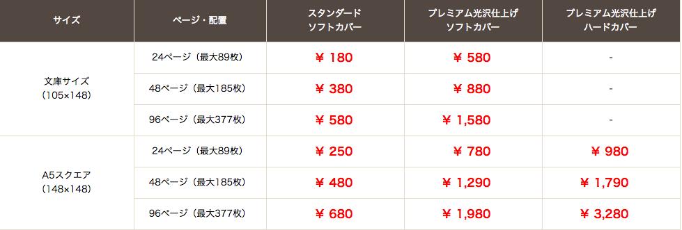 f:id:sayurice:20170630130738p:plain