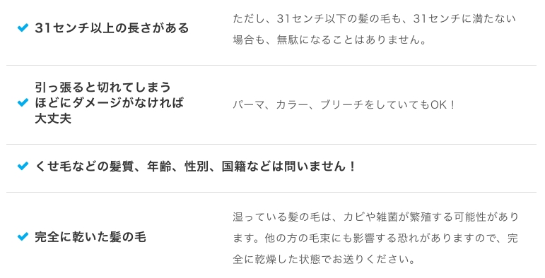 f:id:sayurice:20171022160810p:plain