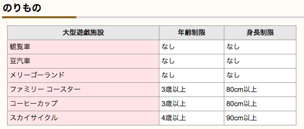 f:id:sayurice:20171127155451p:plain