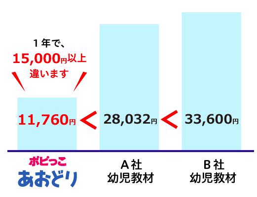 f:id:sayurice:20180227233430p:plain
