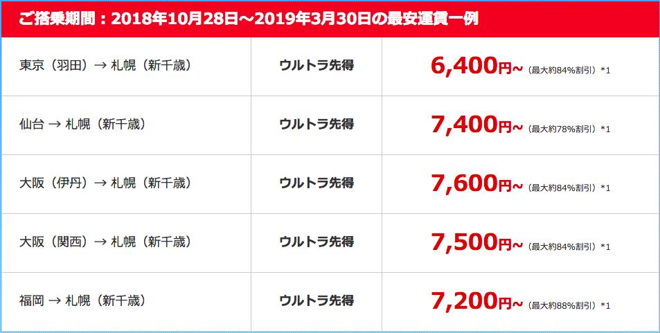 f:id:sayurice:20180928231920p:plain