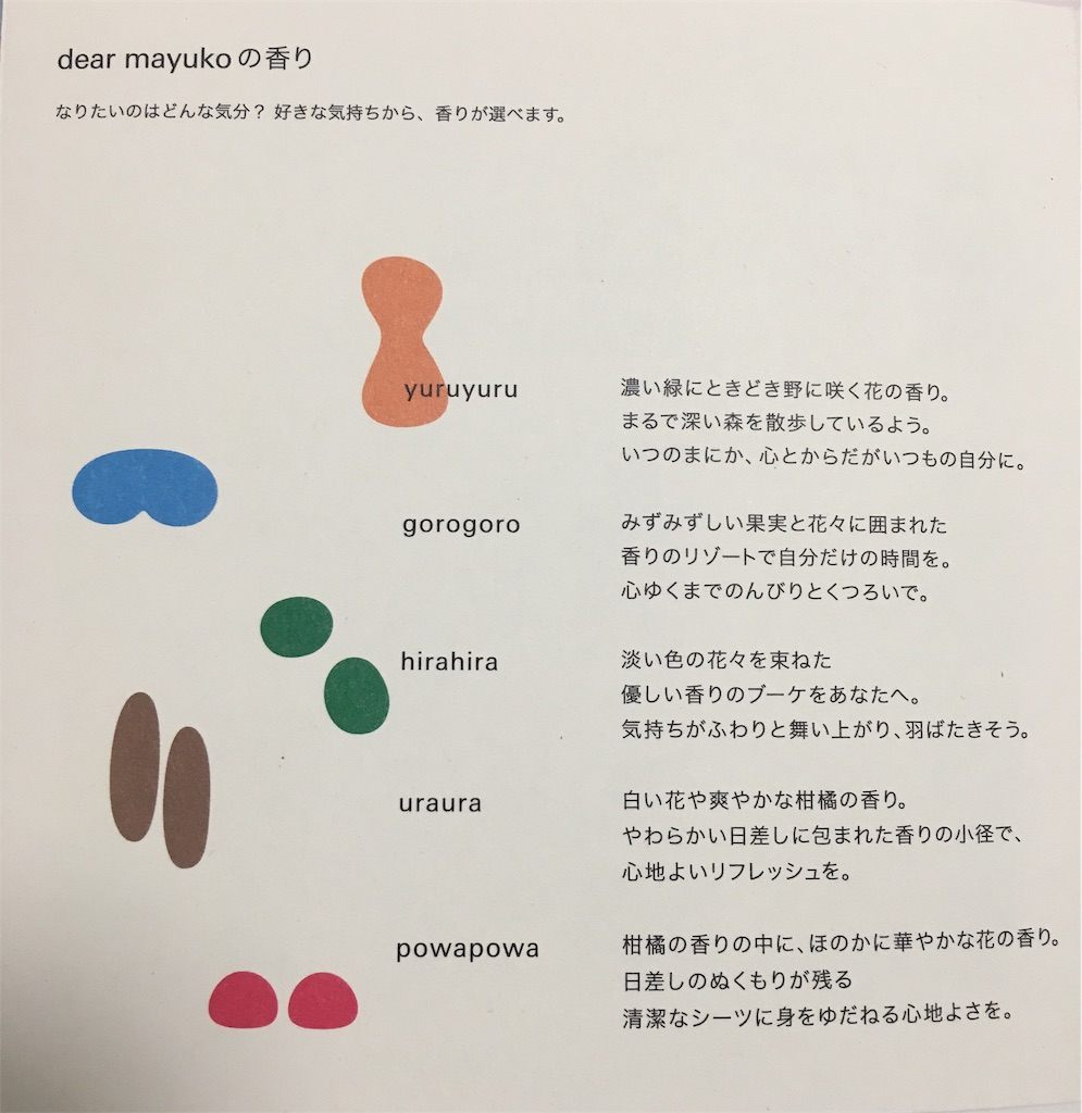 f:id:sayurice:20181217225858j:image