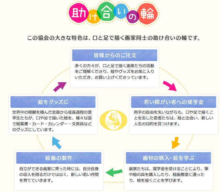 f:id:sayurice:20190220135247p:plain