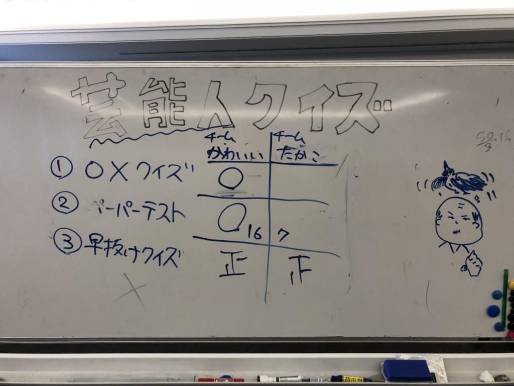 f:id:sayurikai:20180425212348j:plain