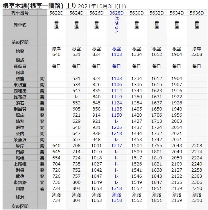 f:id:sayurimain:20211003033226p:plain