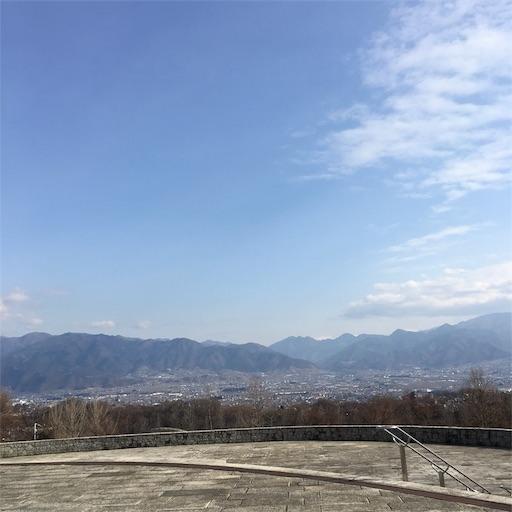 f:id:sazanamifugu:20190212152435j:image