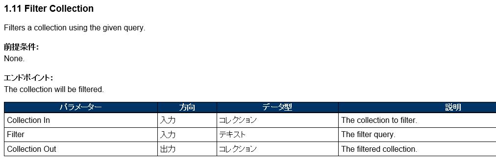 f:id:sazanamifugu:20191122113848p:plain