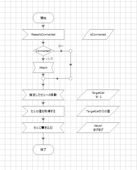 f:id:sazanamifugu:20191124234555p:plain