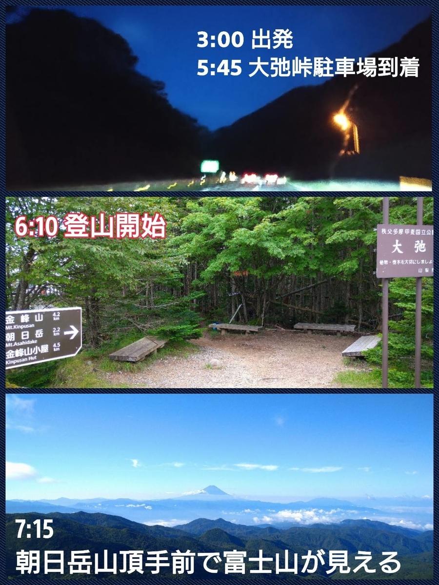f:id:sb_natsumi:20201231005824j:plain