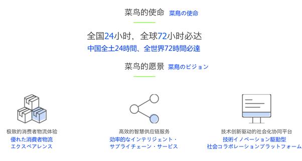 f:id:sbc_abm:20190627193138p:plain