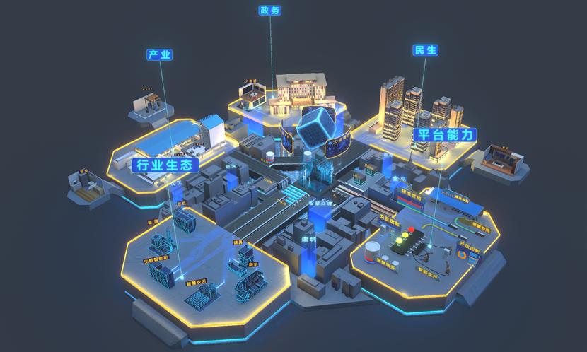 COSMOPlatのエコシステムのイメージ