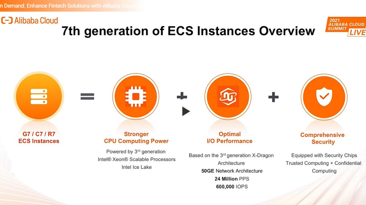 第7世代のElastic Compute Service(ECS)の特長(Alibaba Cloud Summit講演動画より)