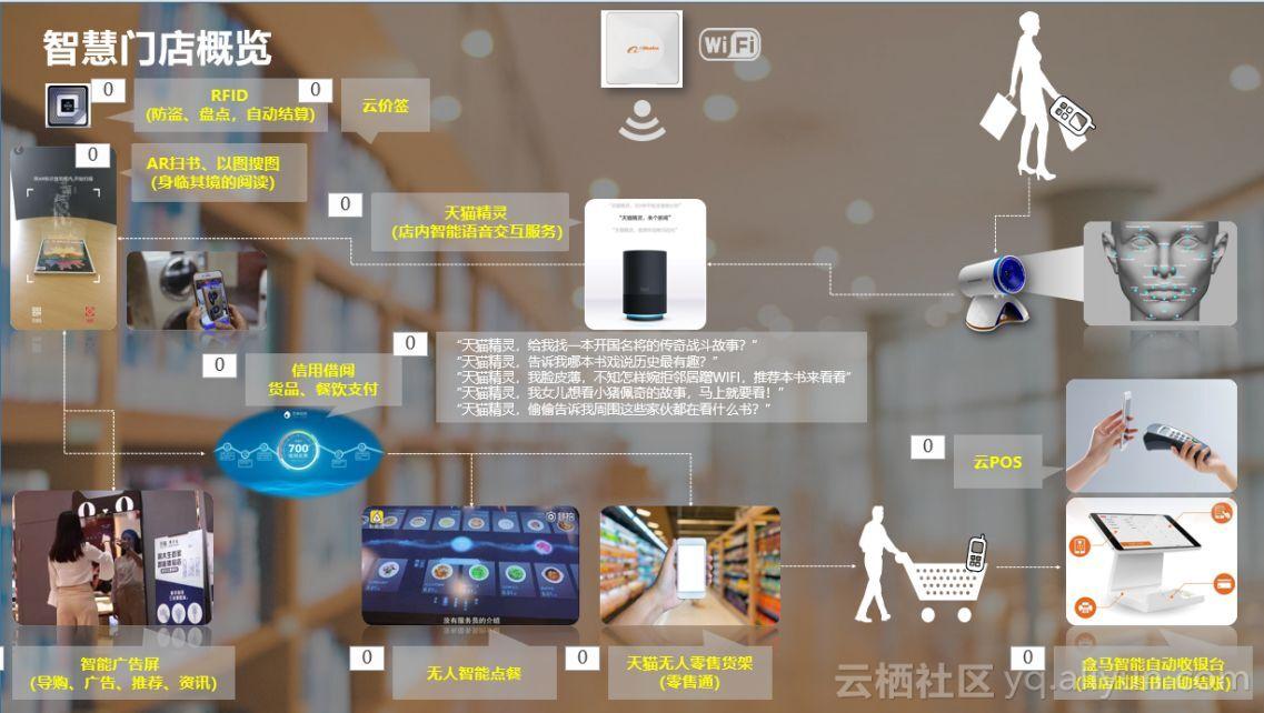 新華書店のスマート店舗テクノロジー(出典:阿里雲開発者社区)