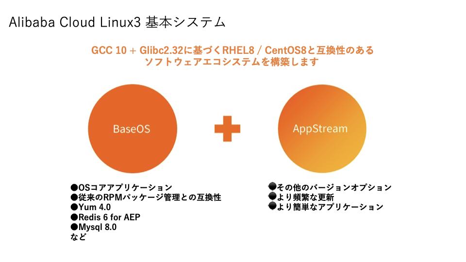 f:id:sbc_fukuda:20210721185833p:plain