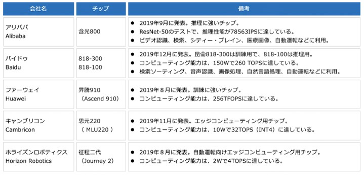 f:id:sbc_kitano:20200214110249j:plain