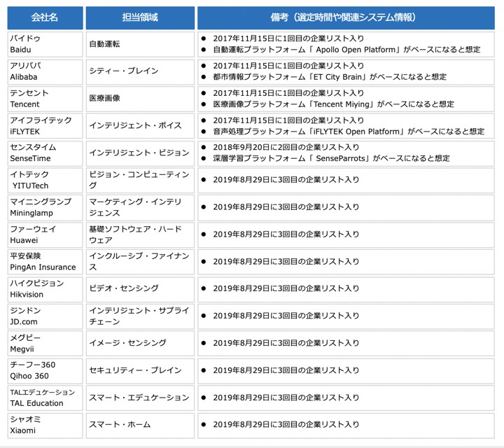 f:id:sbc_kitano:20200214111319j:plain