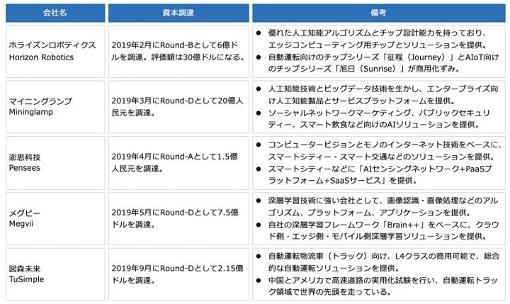 f:id:sbc_kitano:20200214111458j:plain