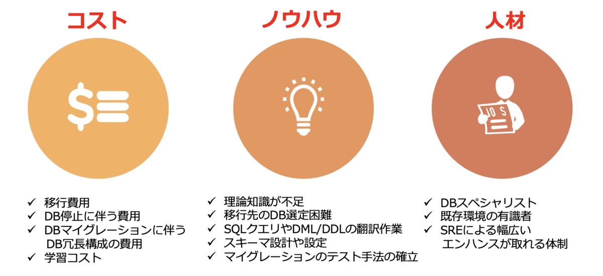 f:id:sbc_kitano:20201013104800p:plain