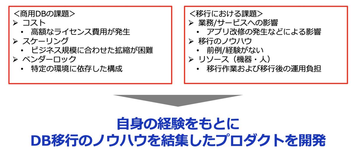 f:id:sbc_kitano:20201013105425p:plain