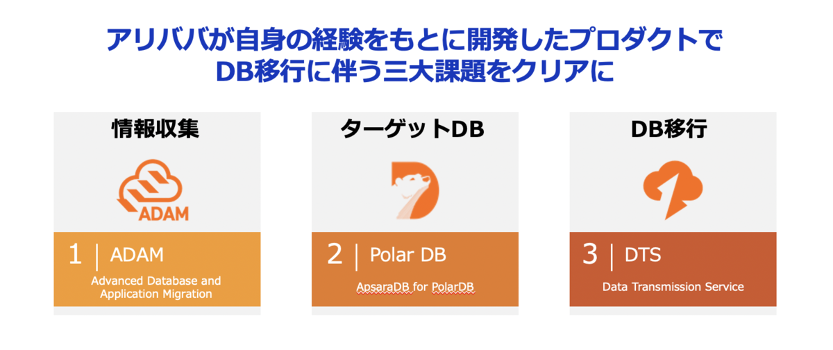 f:id:sbc_kitano:20201013111141p:plain