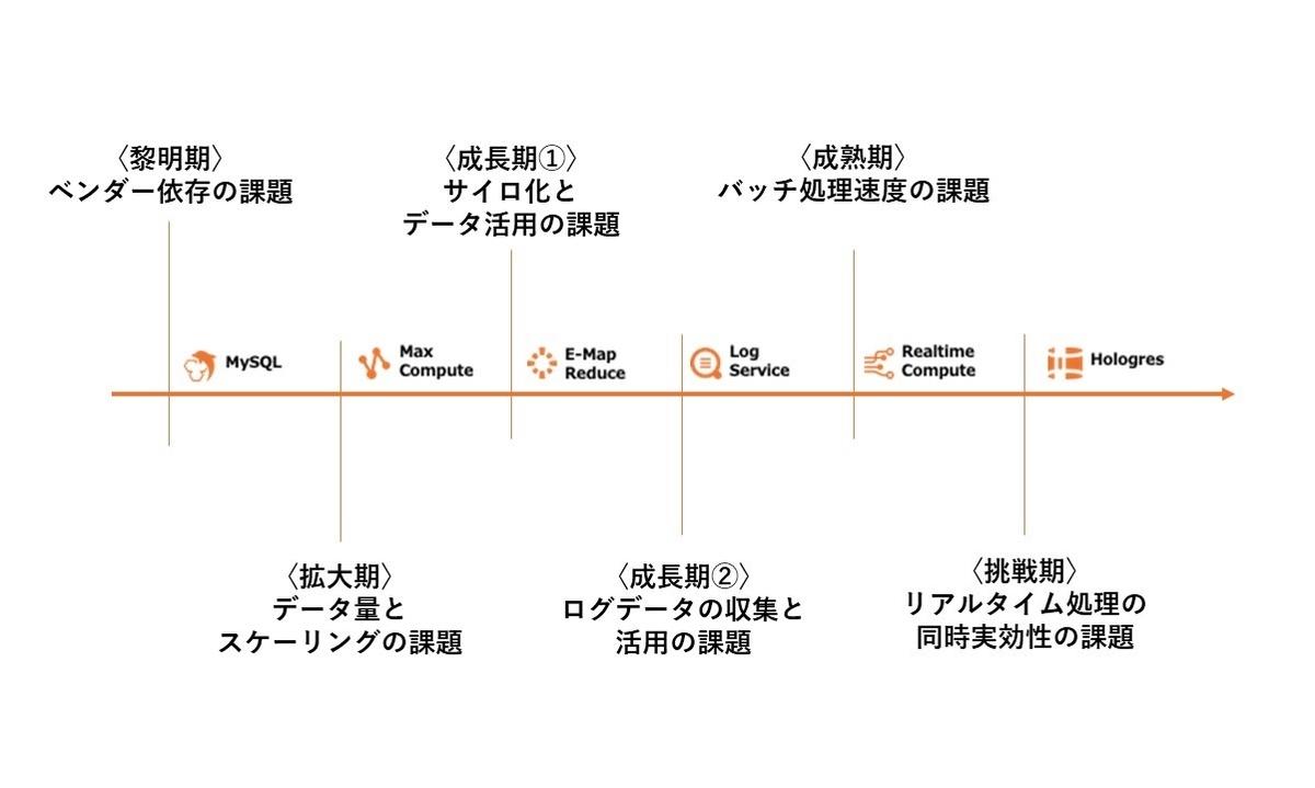 f:id:sbc_kitano:20201214190400j:plain