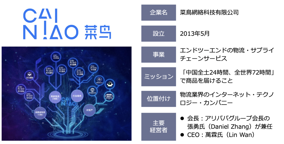 f:id:sbc_kitano:20210128195612p:plain