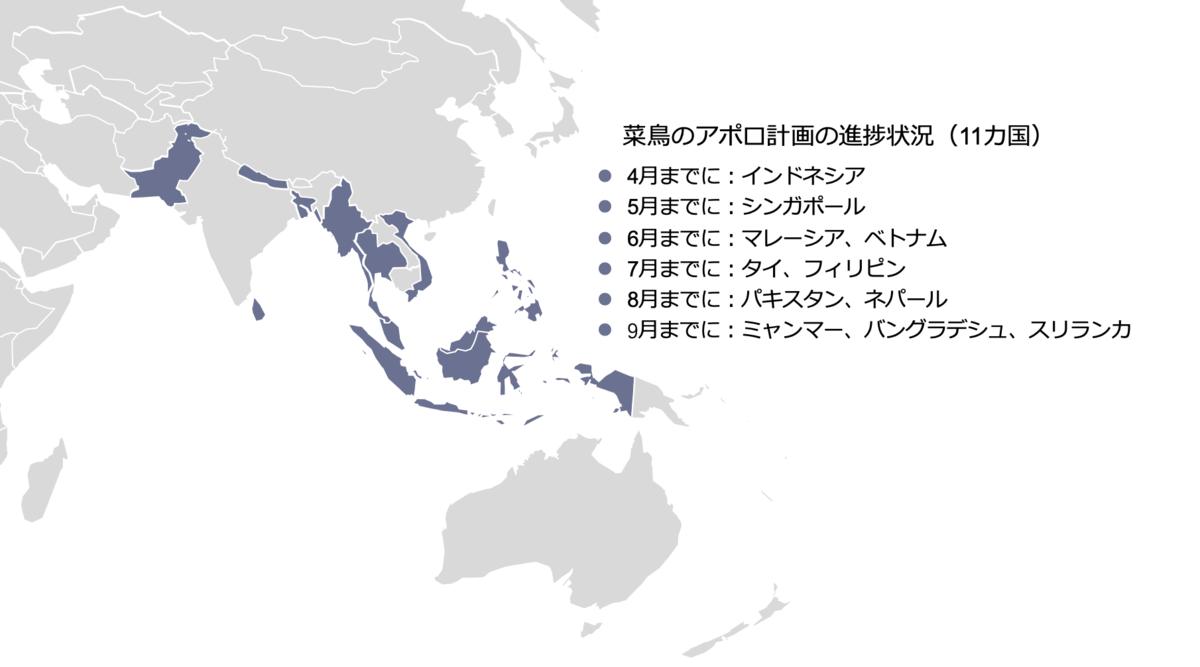 f:id:sbc_kitano:20210128200420p:plain