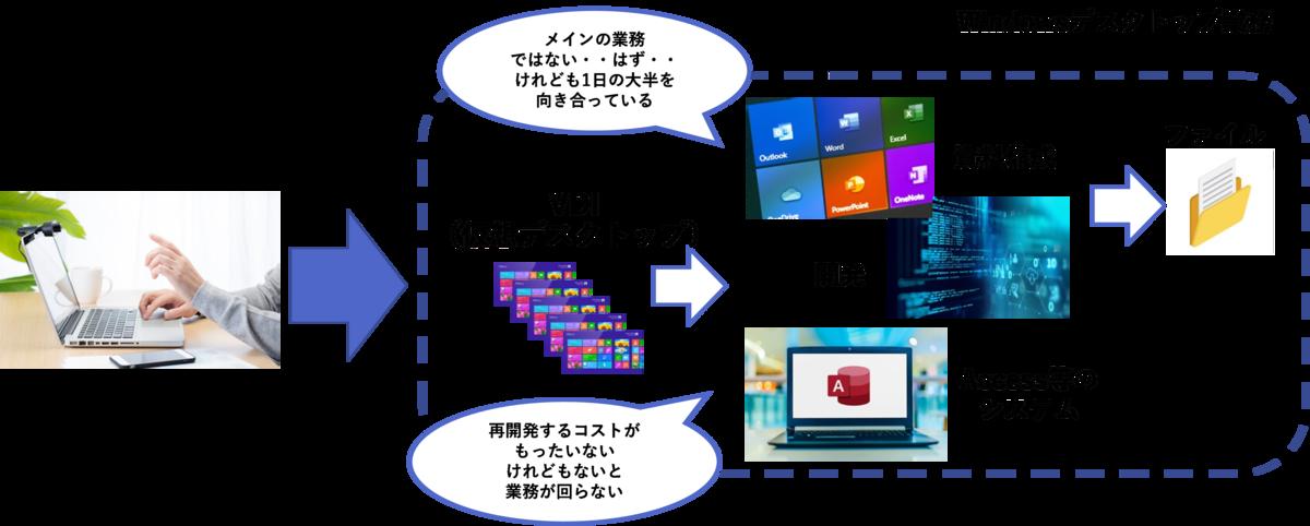 f:id:sbc_kitano:20210525190027p:plain