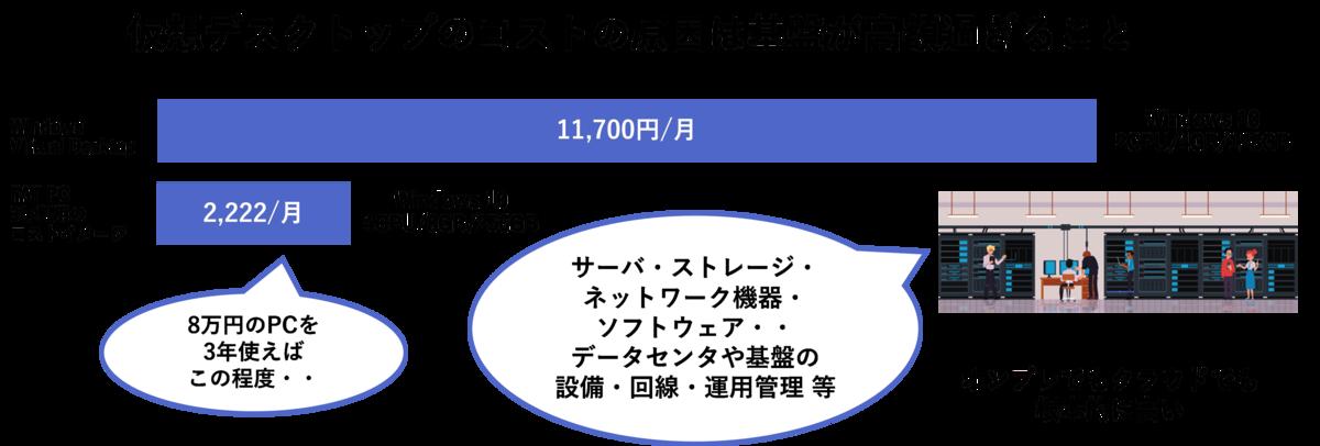 f:id:sbc_kitano:20210525191214p:plain
