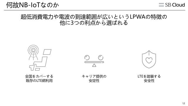 f:id:sbc_kotake:20200717161806j:plain