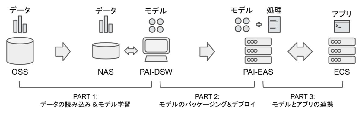 f:id:sbc_maxime:20200303101747p:plain
