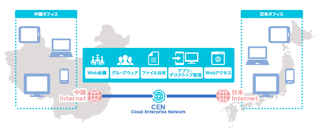 Alibaba Cloud サービスイメージ