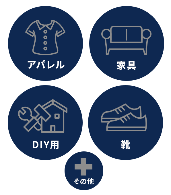 アパレル、家具、DIY用、靴、その他