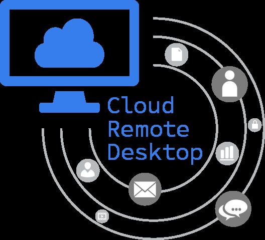 Cloud Remote Desktop