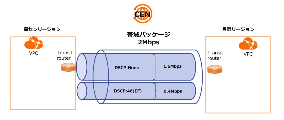 f:id:sbc_nishino:20210816172520p:plain