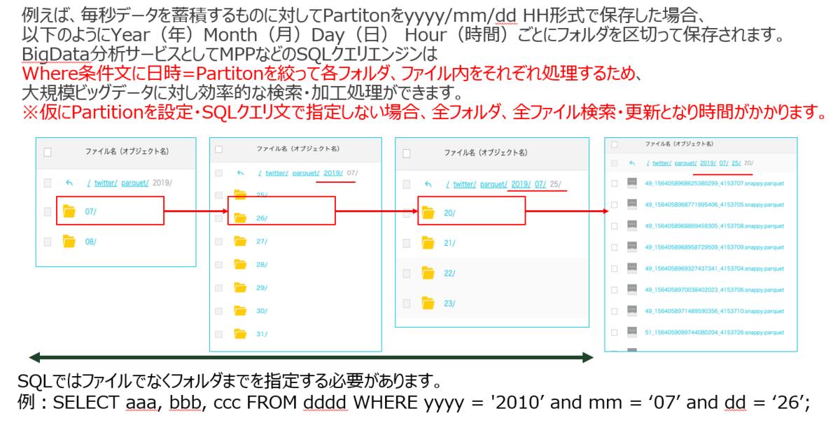 f:id:sbc_ohara:20201204195111p:plain
