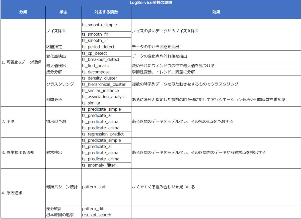 f:id:sbc_ohara:20201229110223p:plain